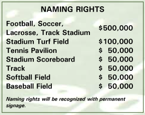 Rio Athletic Fields - Naming Rights
